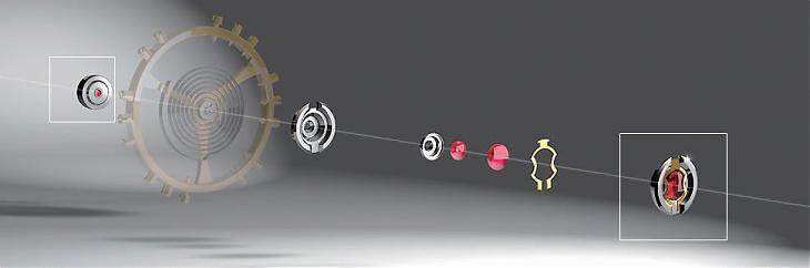 避震器的历史演进与类型介绍 避震器